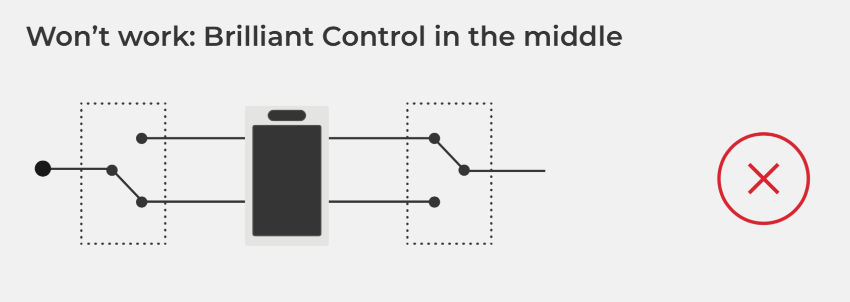 Won_t_work_-_Brilliant_Control_in_the_middle.png