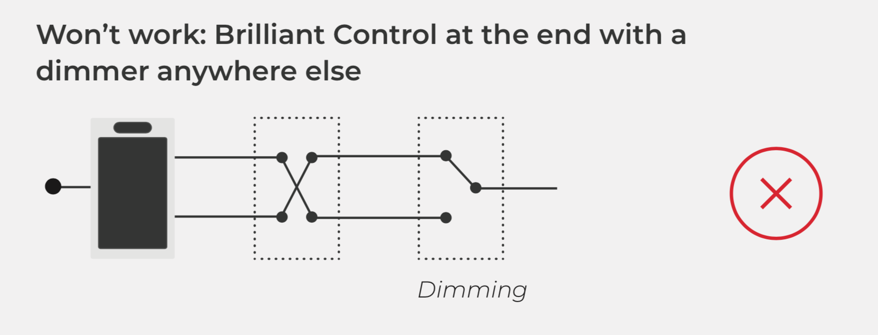 Won_t_work_-_Brilliant_Control_at_the_end_with_a_dimmer_anywhere_else.png