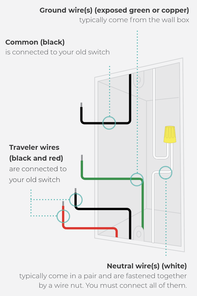 Wiring A Switch With Red Green White Black Trusted Schematics Diagram Wires 2 And 1 Wire Doityourselfcom Connecting Brilliant When There Are More Switches That Control The