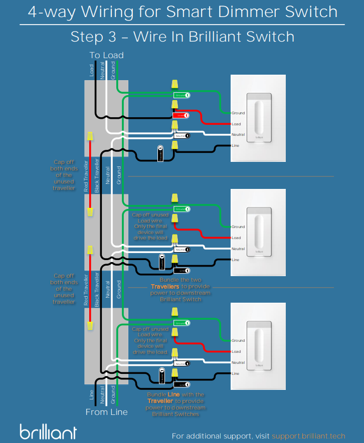 installing a multiway brilliant smart dimmer switch setup